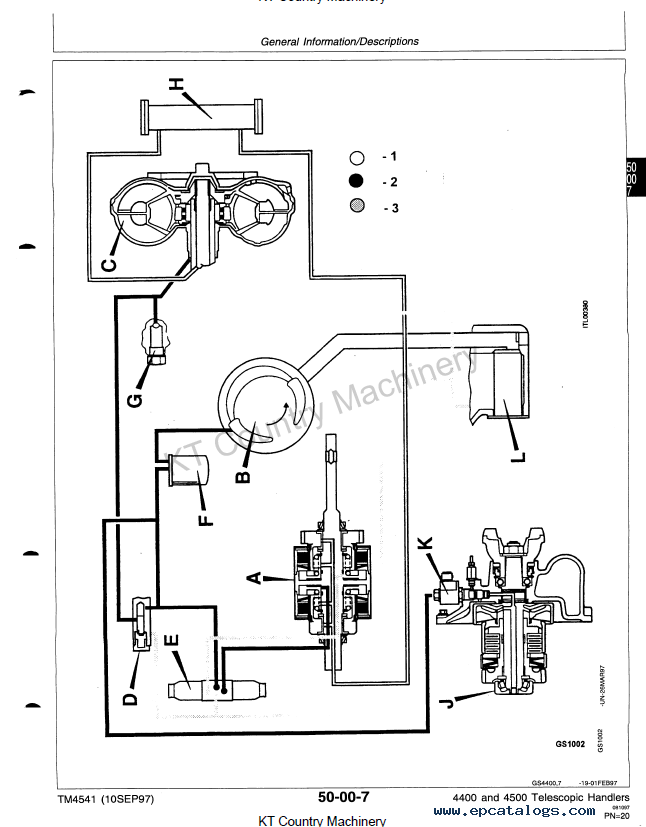 john deere 4400 4500 telescopic handlers tm4541 technical manual pdf?resize\=646%2C827\&ssl\=1 rover 25 wiring diagram rover wiring diagrams collection  at creativeand.co