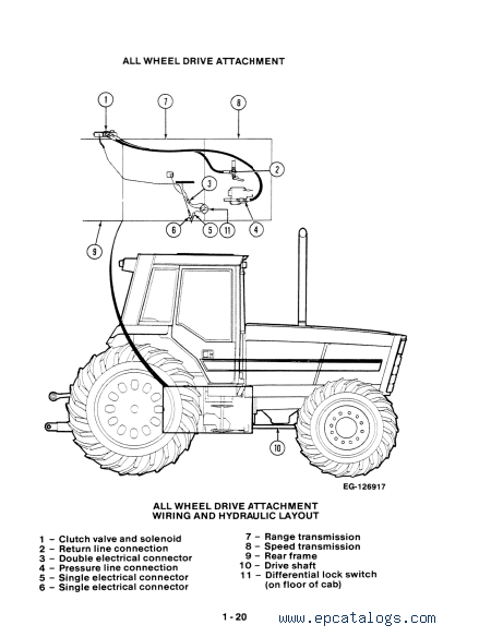 Case 5088, 5288 & 5488 Tractors PDF Service Manual