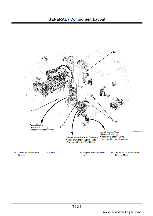 Hitachi ZX170W-3 & ZX190W-3 Wheeled Excavators PDF
