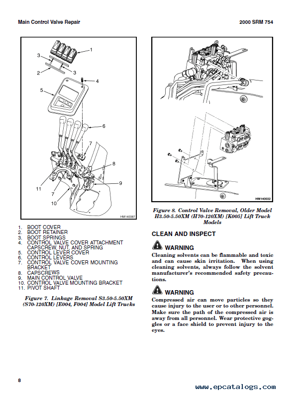 Hyster Class 5 L005 Europe Combustion Engine Trucks PDF