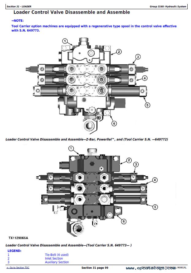 John Deere 624K 4WD Loader Repair Technical Manual TM1305 PDF