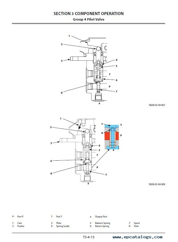Download Hitachi Excavator ZX17U-5A Technical Manual PDF