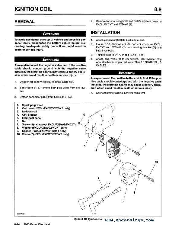 Download Harley Davidson Dyna 2003 Service Manual PDF