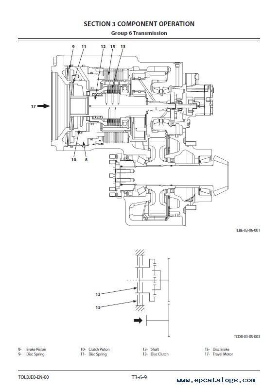 Hitachi Wheeled Excavator ZX170W-5A Operational Principle