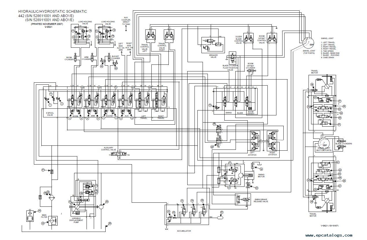 Bobcat Mini Excavator Wiring Diagrams. Mini. Auto Parts