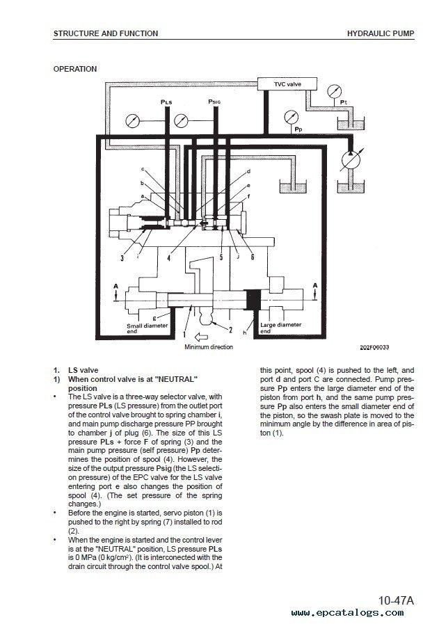 Komatsu PW150ES-6K Hydraulic Excavators PDF Manuals