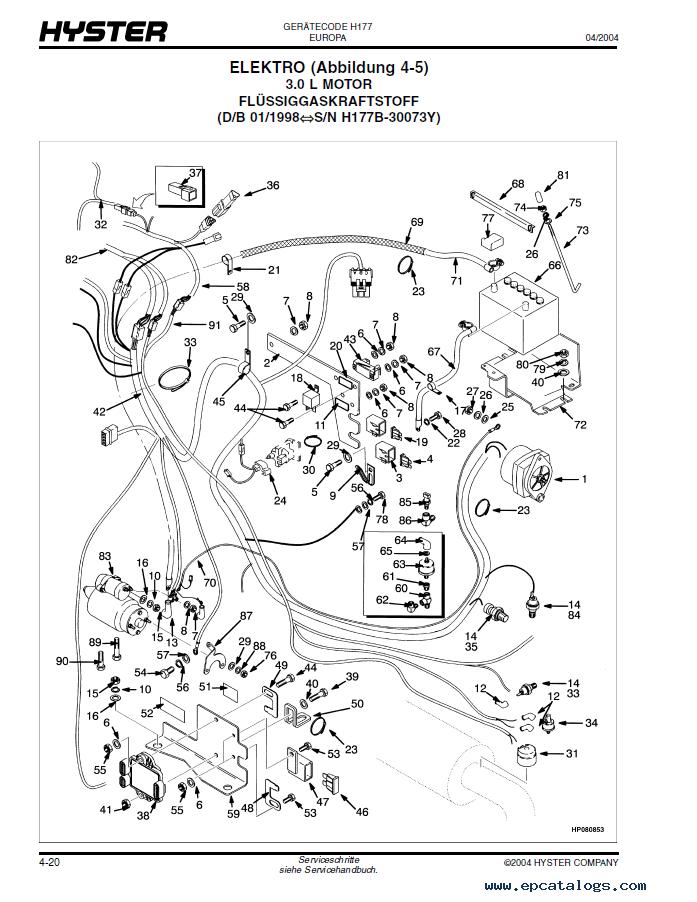 Wiring Diagram Hyster Forklift Hyster Mast Diagram Wiring