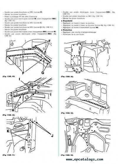 Bestseller: Car Service Manual Pdf
