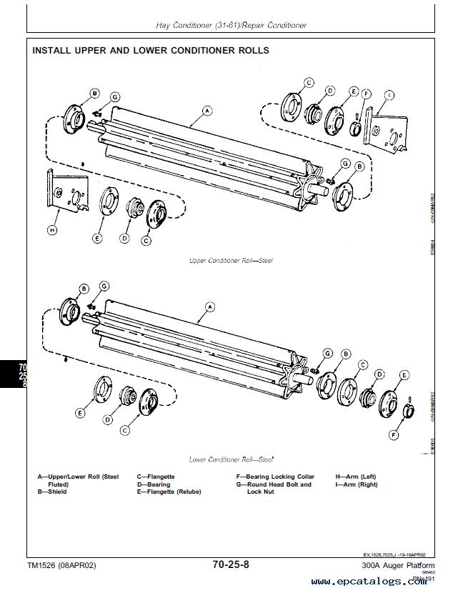 John Deere 300A Auger Platform, 300 Grass Seed Special PDF