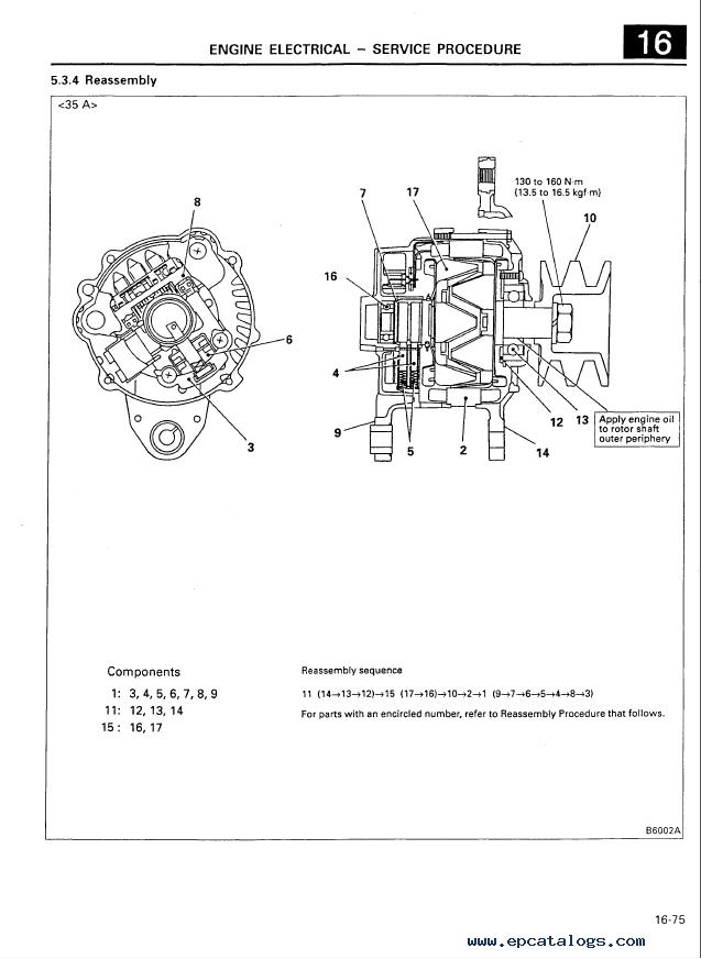 Kobelco SK430(LC) III Hydraulic Excavator Shop Manual PDF