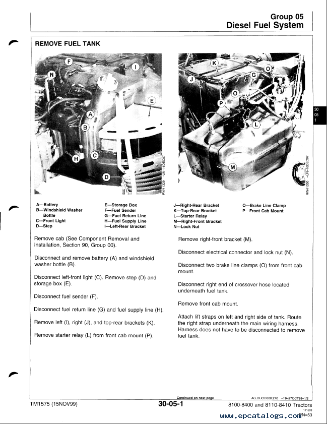John Deere Tractors Repair TM1575 Technical Manual PDF