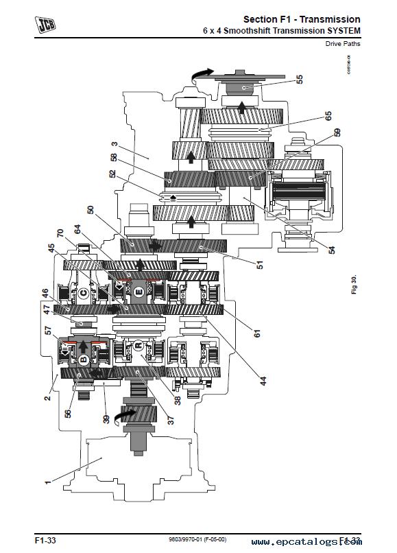 Download JCB Tractors 3000 XTRA Series Fastrac Service PDF