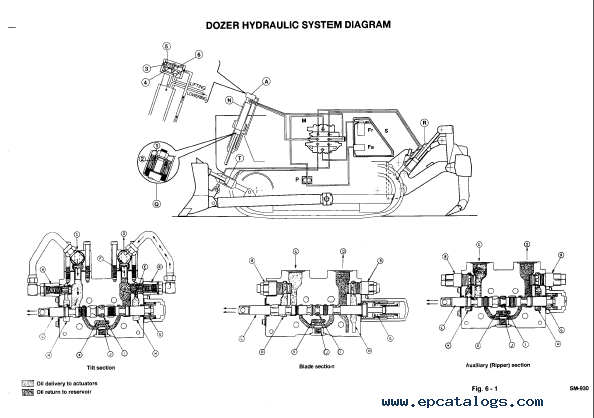 FiatAllis FD255 Dozer Operation Maintenance Instruction