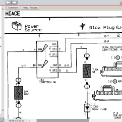 Toyota Hiace Wiring Diagram Sinamics G120 Pm240 2008 And Schematics 1994 Gem Car Charger