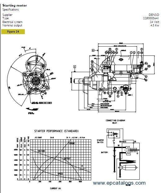 Iveco CURSOR 13 TE X TIER3 iveco wiring diagram pdf free download efcaviation com iveco wiring diagram pdf free download at soozxer.org