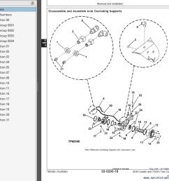 repair manual john deere 624h loader tc62h tool carrier repair technical manual tm1640 2 [ 1011 x 895 Pixel ]