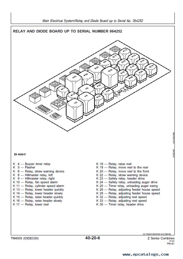 John Deere Dial O Matic Wiring Diagram : 38 Wiring Diagram