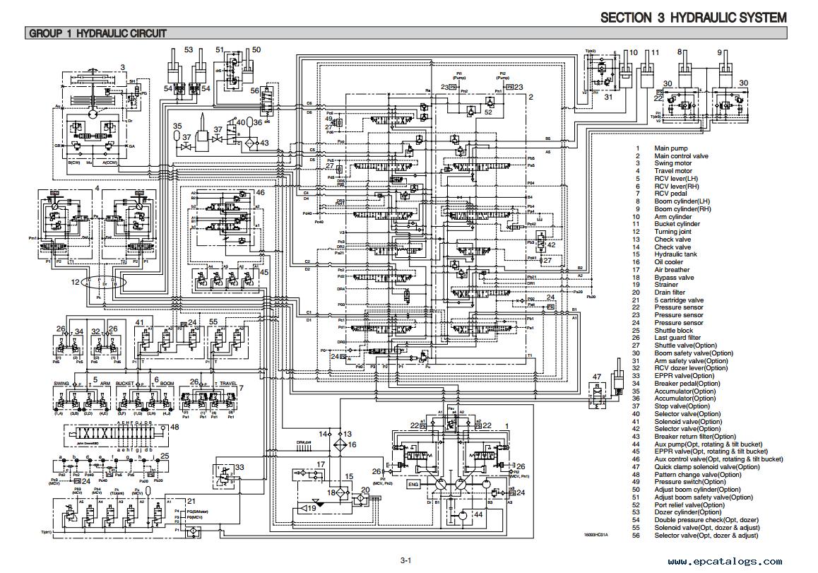 Track Diagram Of A Crane
