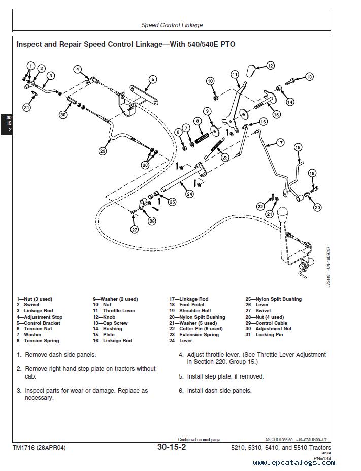 John Deere Tractor Manual