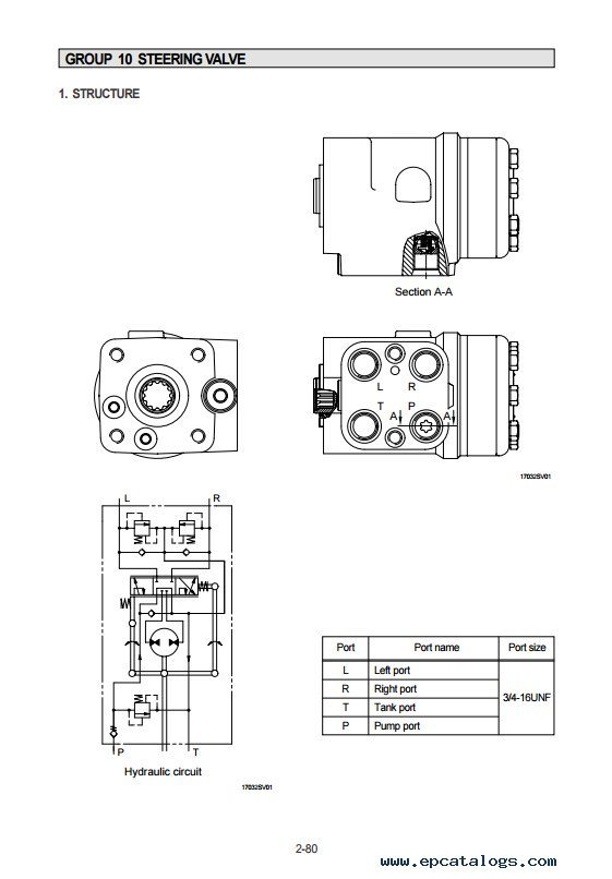 Hyundai R170W-7 Wheel Excavator Service Manual PDF Download