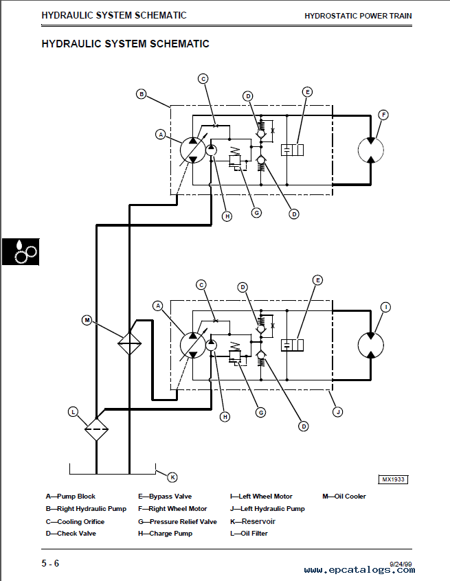 john deere gator 6x4 manual pdf