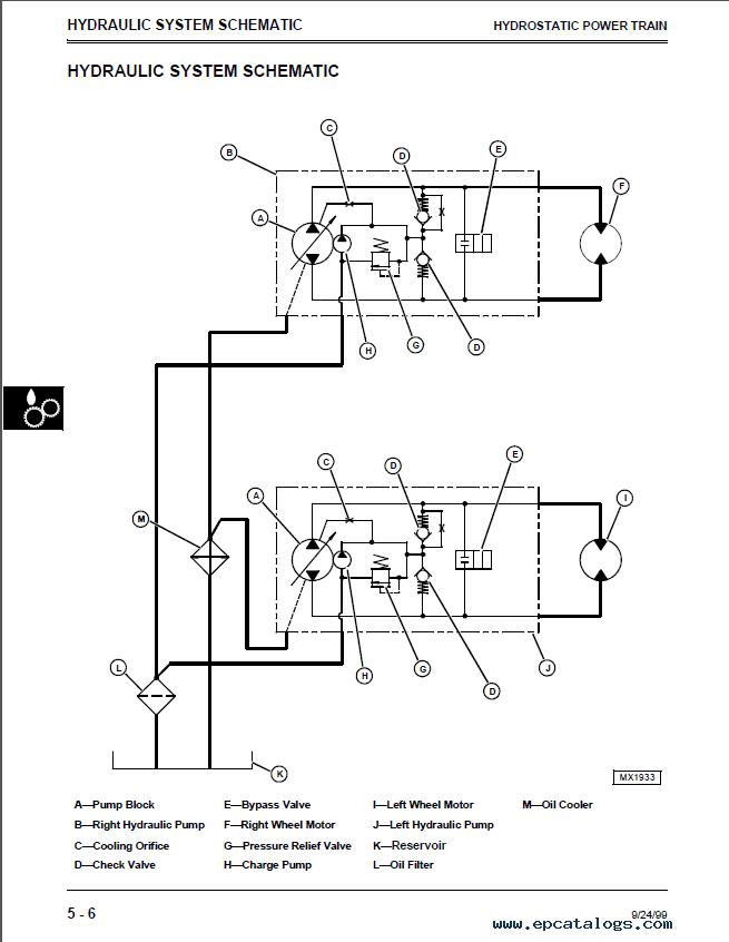 john deere wiring diagram l100 87 chevy truck mid-mount ztrak m653/655/665 tm1778 pdf