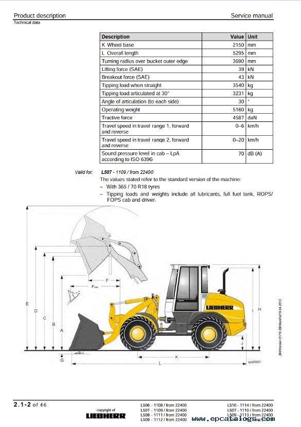Liebherr L506-L510 L507S L509S L514 Stereo/TierIIIA SM PDF
