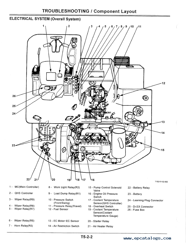 Hitachi EX80-5 Excavator Technical Manual TT152E-NA PDF