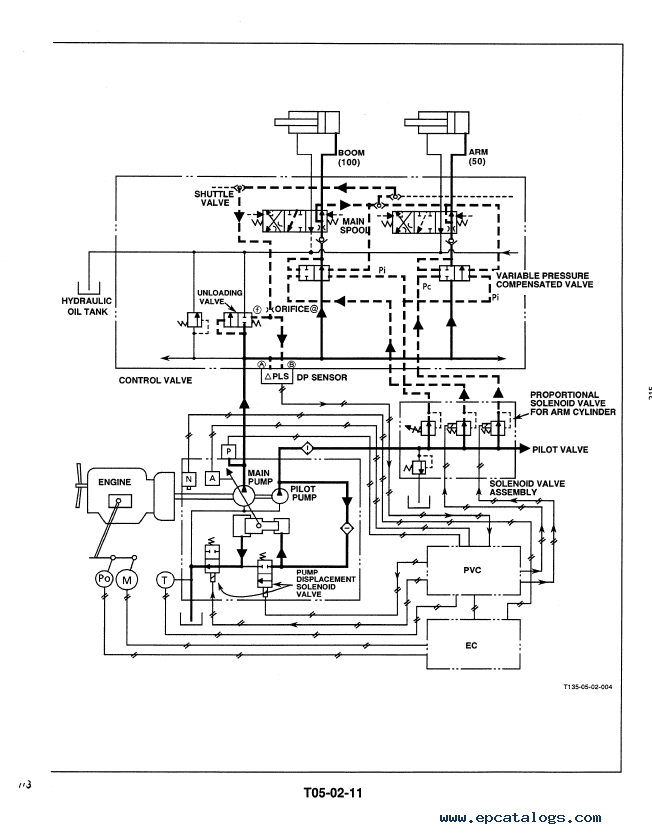 Hitachi EX100M-3 Excavator Technical Manual PDF