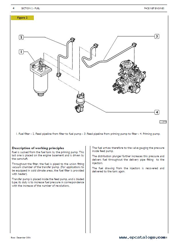 6 5 Diesel Engine Wiring Diagram Iveco N45 N67 Nef Tier3 Series Technical Repair Manual Pdf