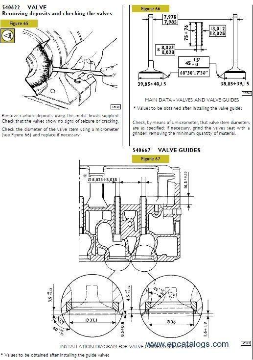 Iveco Industrial Motors Service Manuals Download