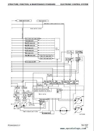 Komatsu Excavator PC200LC7 PC220LC7 Shop Manual PDF
