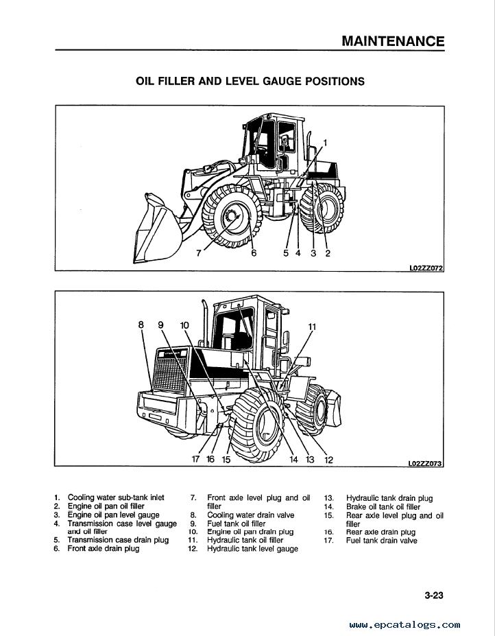 Komatsu WA180-1LC Wheel Loader Manual PDF Download