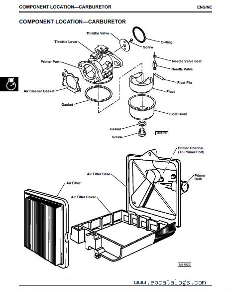 John Deere M10 M21 M23 21-Inch Walk-Behind Mower PDF