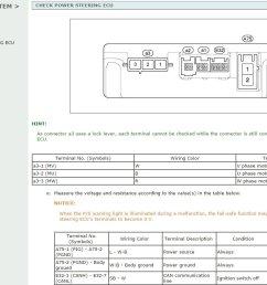 toyota corolla e12 service repair manual pdf issuu free download repair manuals toyota repair amp workshop manuals  [ 1234 x 824 Pixel ]