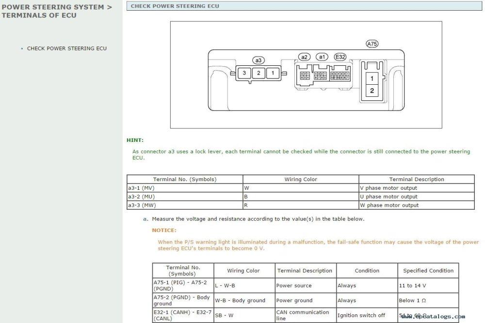 medium resolution of toyota corolla e12 service repair manual pdf issuu free download repair manuals toyota repair amp workshop manuals