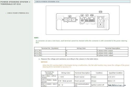 small resolution of toyota corolla e12 service repair manual pdf issuu free download repair manuals toyota repair amp workshop manuals