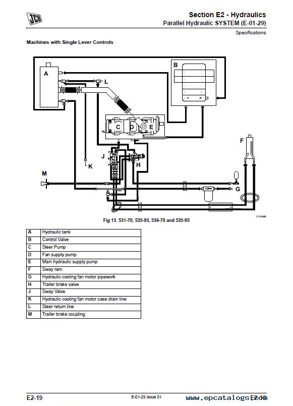 Download JCB Side Engine Loadall SH SL Service Manual PDF