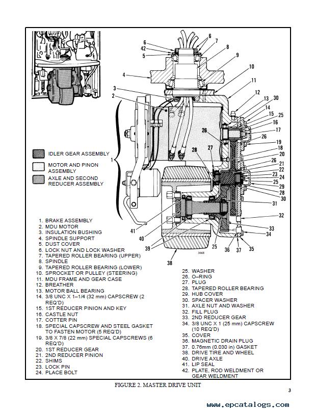 Hyster Class 2 A186 R30CH Motor Narrow Aisle Trucks PDF