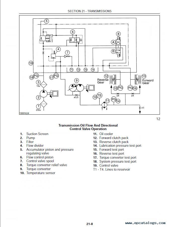 John Deere 4430 Battery Wiring Diagram John Deere 4430 Oil