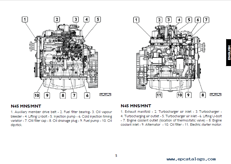 Download Iveco Engines N Series Use Maintenance Manual