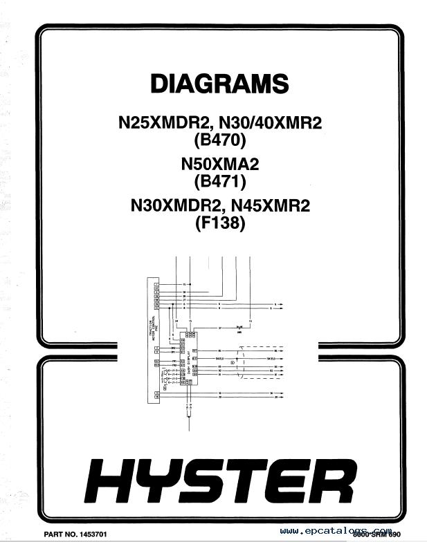 Hyster Class 2 For A264 Motor Narrow Aisle Trucks PDF Manual