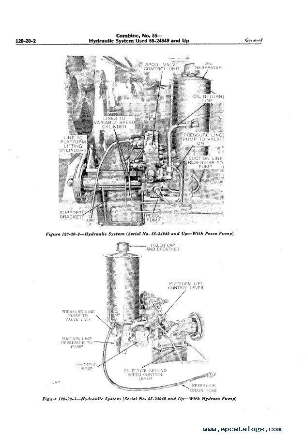 John Deere No. 55 Combine SM2014 Service Manual PDF