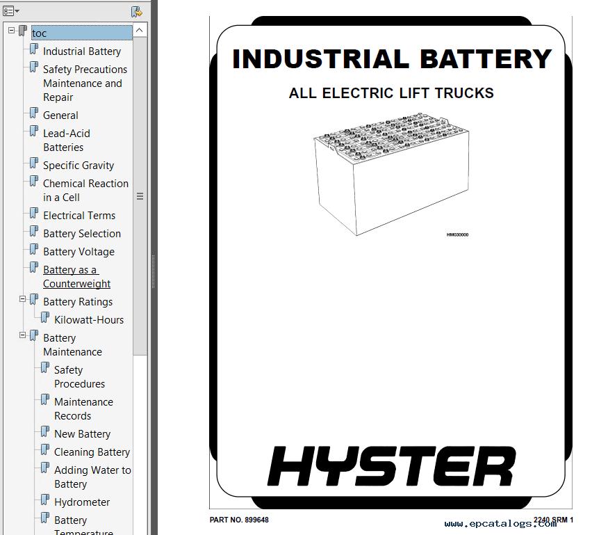 Hyster Class 3 B454 W25-40ZC Electric Motor Hand Truck PDF
