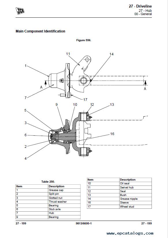 JCB Rough Terrain Truck 926, 930, 940, 945, 950 Manual PDF
