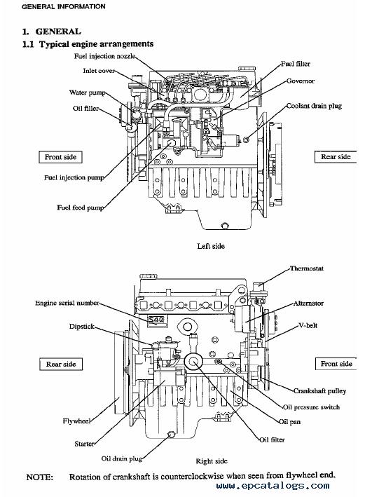 McCormick CT41 & CT47 Service Manual PDF Instant Download