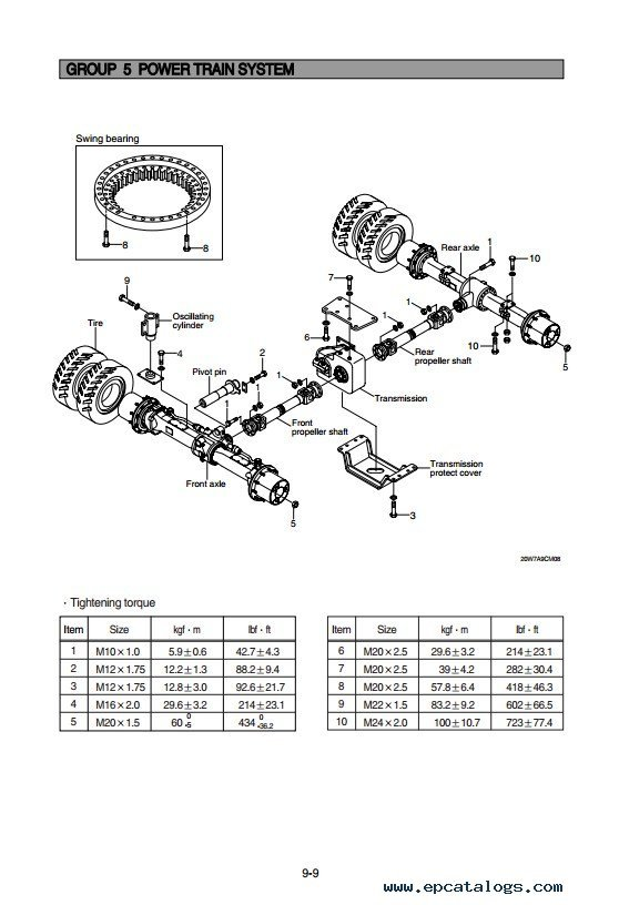 Hyundai R200W-7A Wheel Excavator Service Manual PDF Download