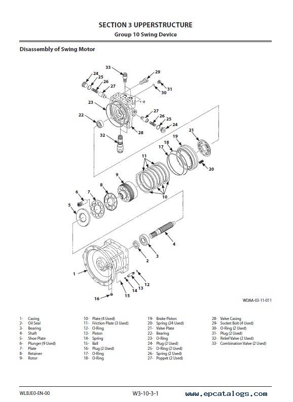 Hitachi Wheeled Excavator ZX170W-5A Workshop Manual PDF