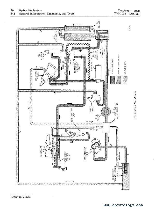 john deere 3020 electrical diagram