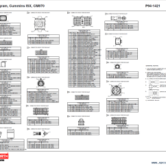 Cat 5a Wiring Diagram 01 Escape Fuse Panel Kenworth T2000 Electrical Manual Pdf